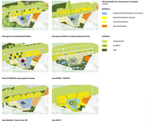 project proposals berlintxl